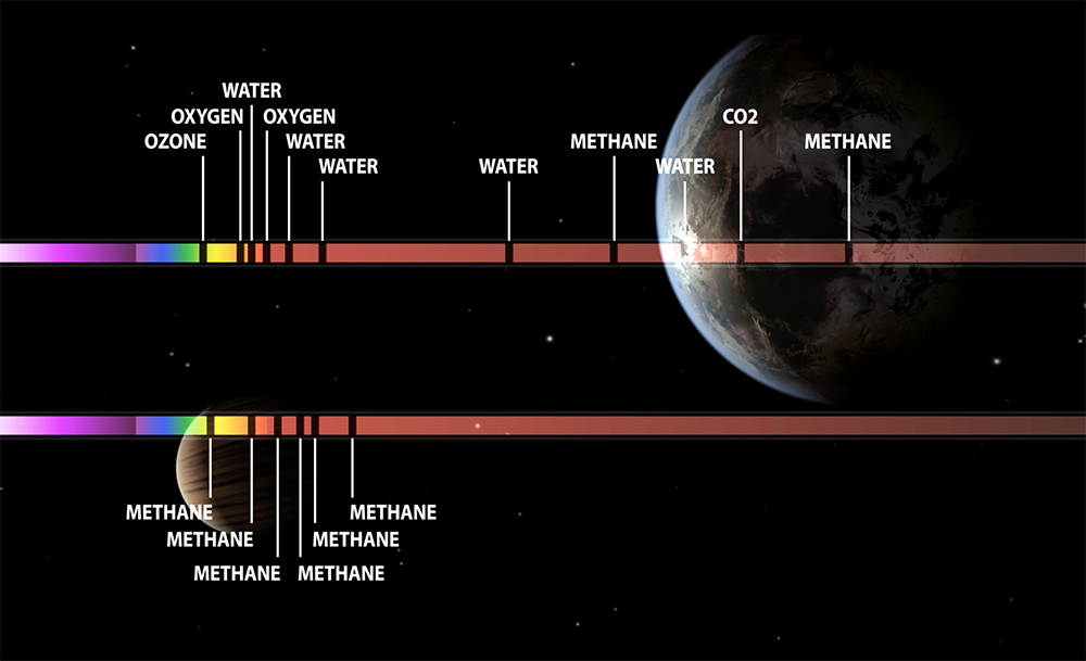 Is there life on other planets? – Exoplanet Exploration ...