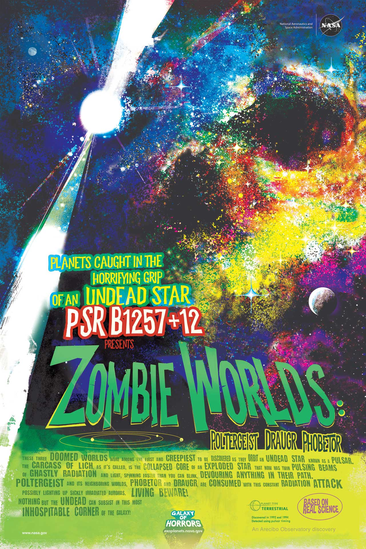 Zombie Worlds Poster showing pulsar planets in a vintage movie poster style saying: Planets caught in the horrifying grasp of an undead star.