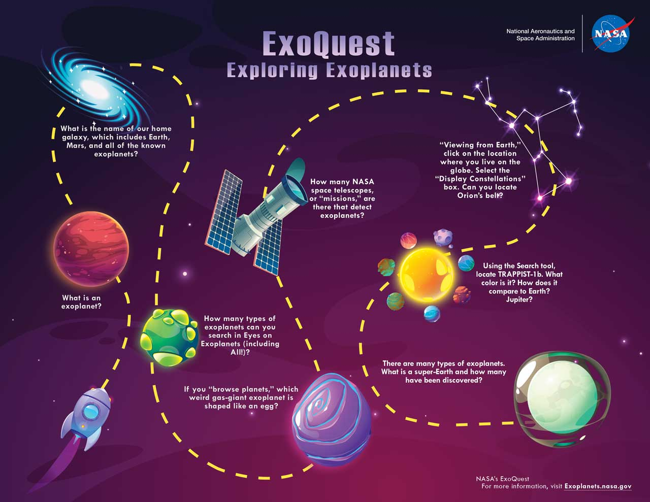A graphic showing a travel through cartoon space featuring a rocket and strange planets to begin your quest.