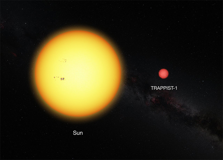 This picture shows the Sun and the ultracool dwarf star TRAPPIST-1 to scale. The faint star has only 11% of the diameter of the sun and is much redder in color. Credit: ESO