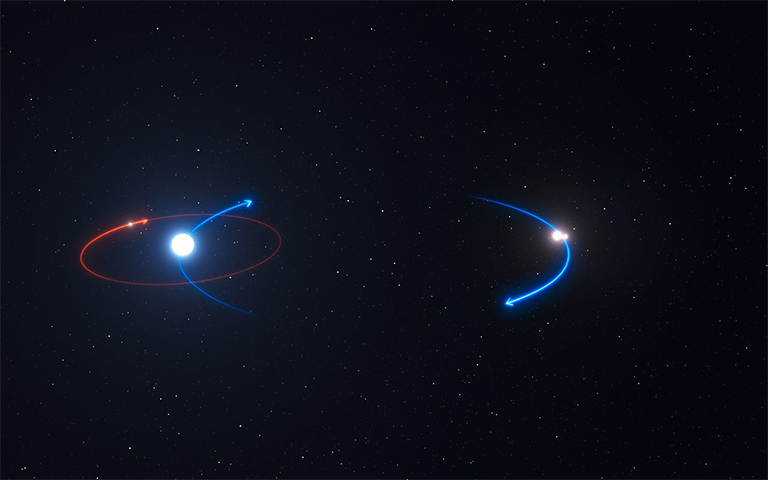ESO three suns orbit