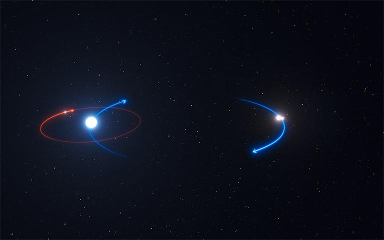 Sonnensystem Schema