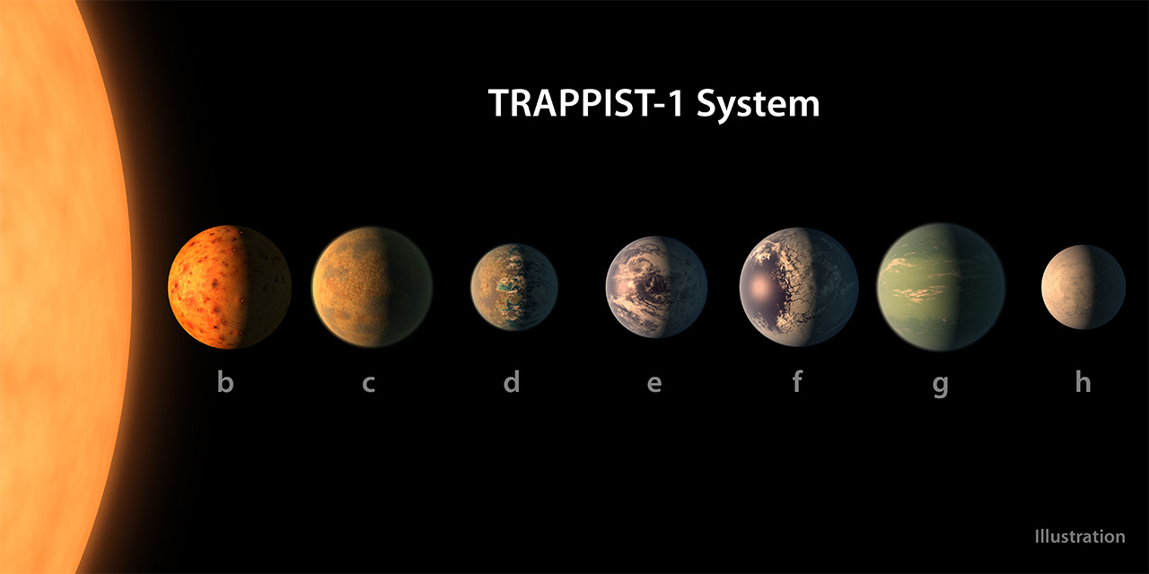 Illustration of TRAPPIST-1