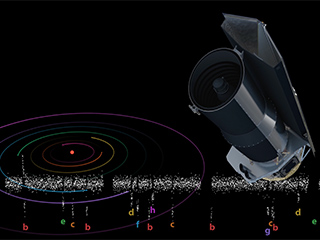 Spitzer space telescope and TRAPPIST system pictured.