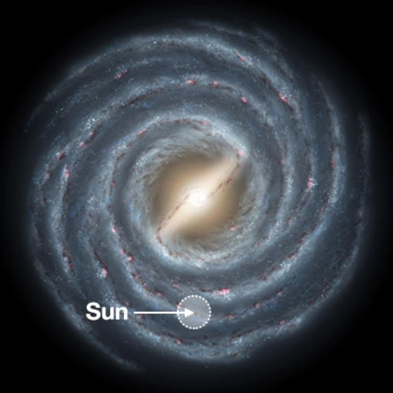 Localizador de galaxias