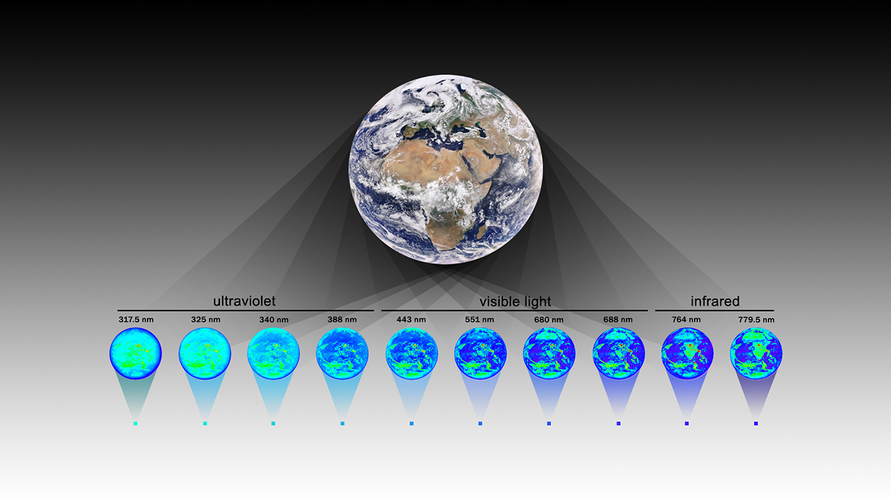 Earth at different wavelengths