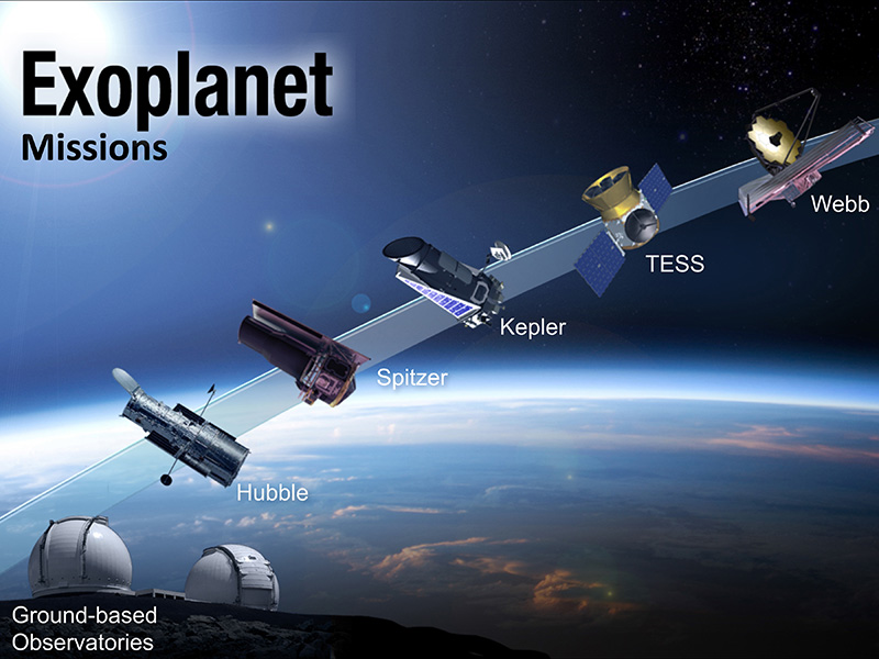 Illustration of various exoplanet hunting techniques from ground-based telescopes to spacecraft.