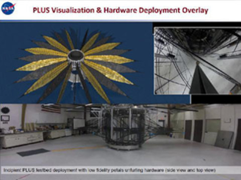 PLUS Visualization & Hardware Deployment Overlay