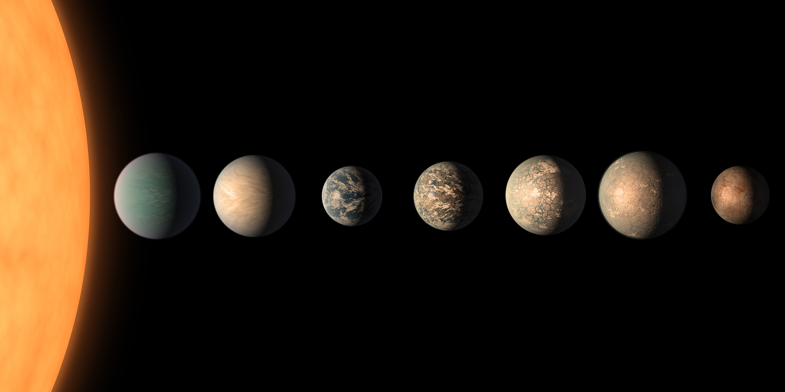 An image showing the exoplanets of the TRAPPIST-1 planetary system based on NASA Spitzer data.