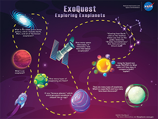ExoQuest: An Eyes on Exoplanets Scavenger Hunt
