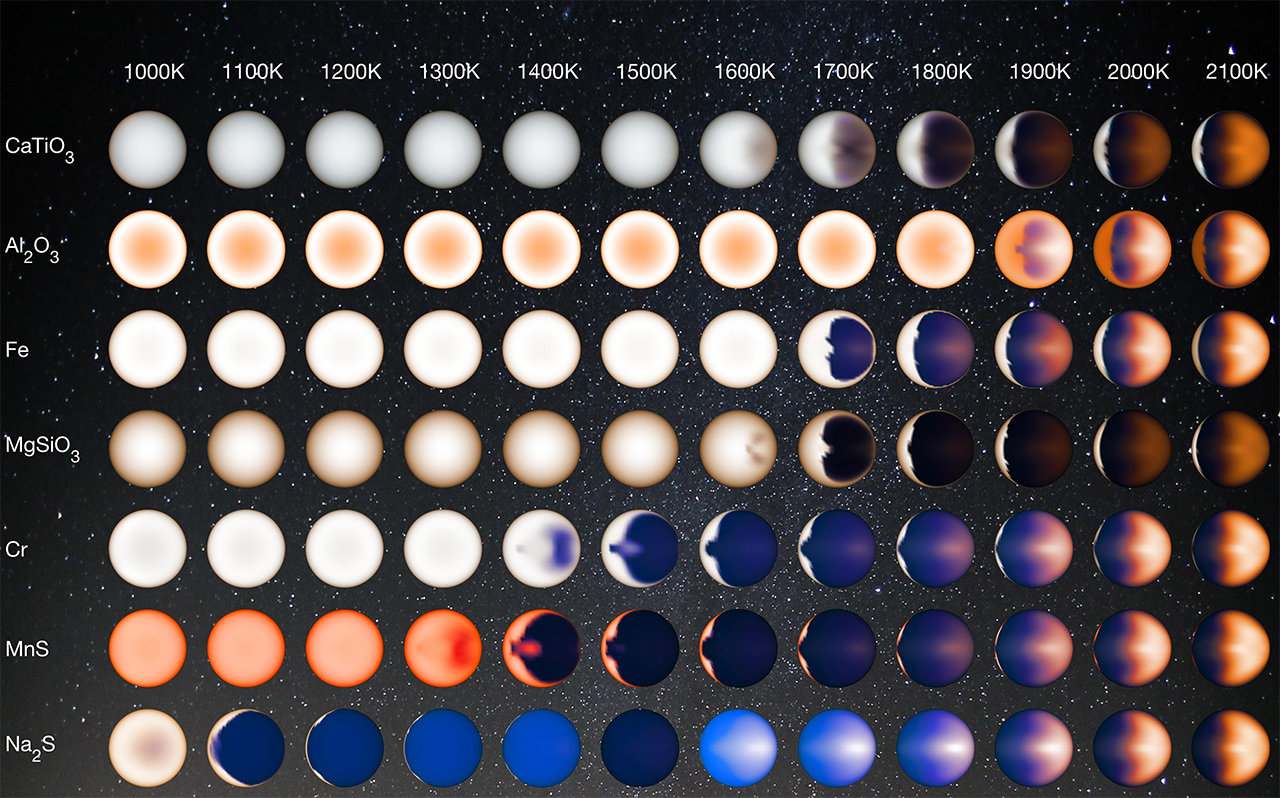 An illustration of temperature patterns on hot Jupiter exoplanets.