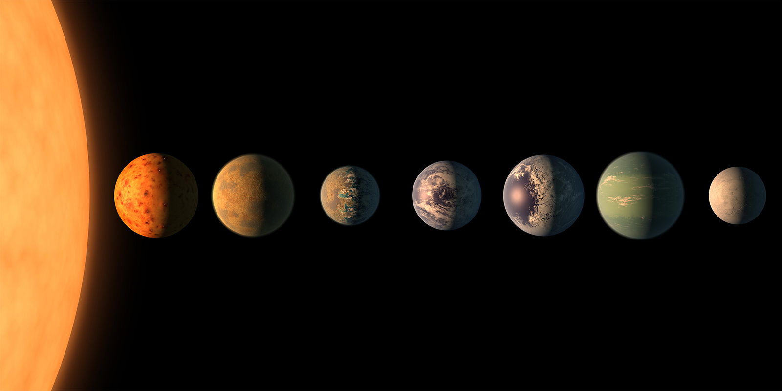 Illustration of a solar system with seven Earth-sized planets.