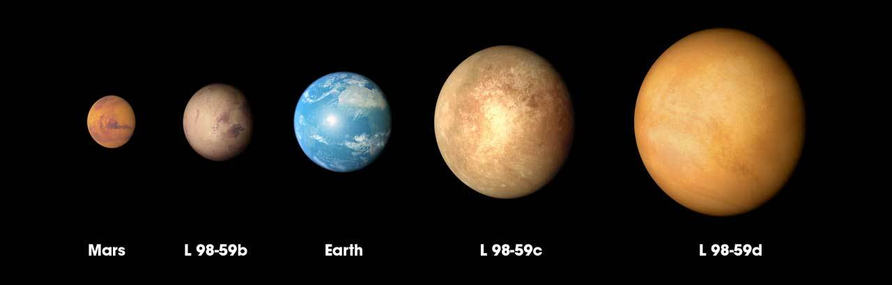 An illustration showing the planets discovered in the L98-59 system with one being smaller than Earth, but bigger than Mars.