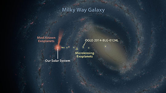 Map of Exoplanets Found in our Galaxy (Artist's Concept)