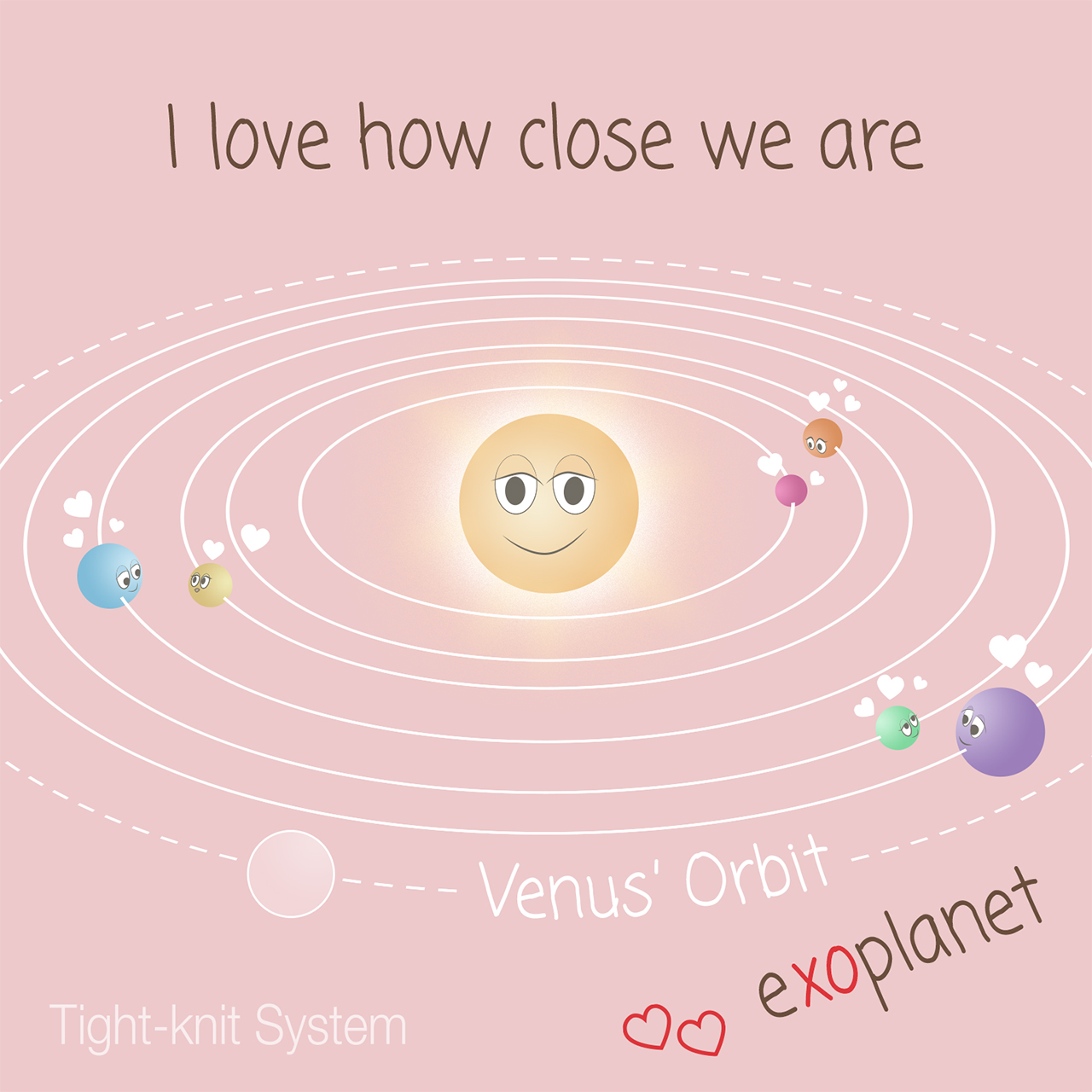 An illustration of an exoplanet Valentine.