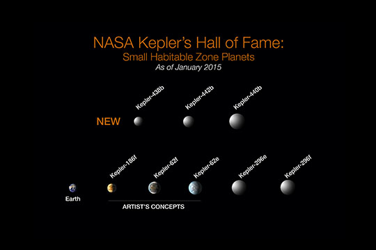 NASA Kepler's Hall of Fame: Small Habitable Zone Exoplanets