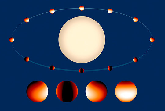 NASA Hubble Maps the Temperature and Water Vapor on an Extreme Exoplanet