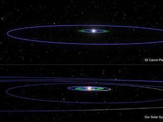 Exoplanet exploration planets beyond our solar system for Plante 94 pourcent